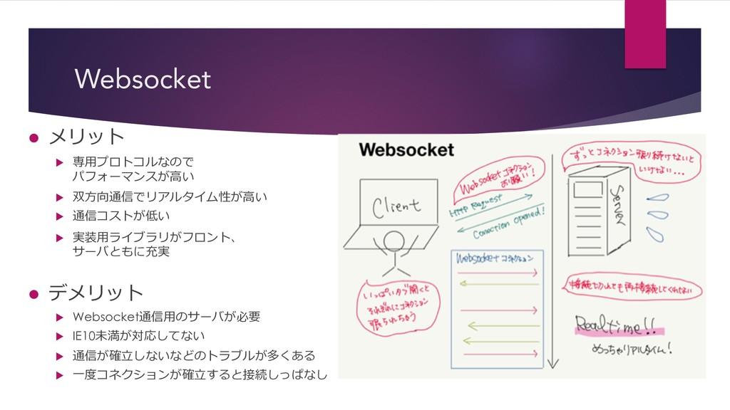 """Websocket l (+ u D7%-, """"#&.0 u H2<4..."""