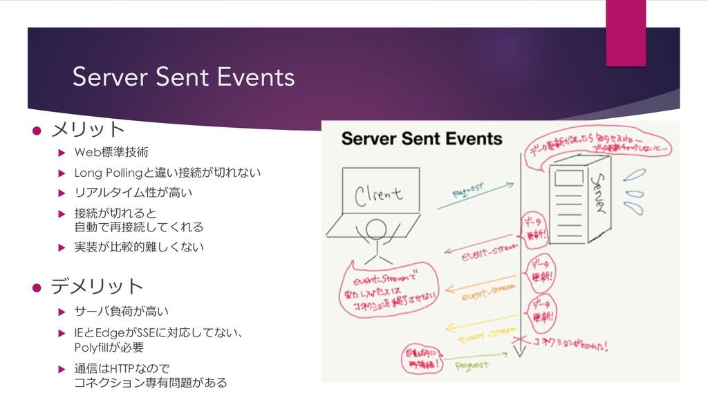 Server Sent Events l   u Web>37: u Long Poll...