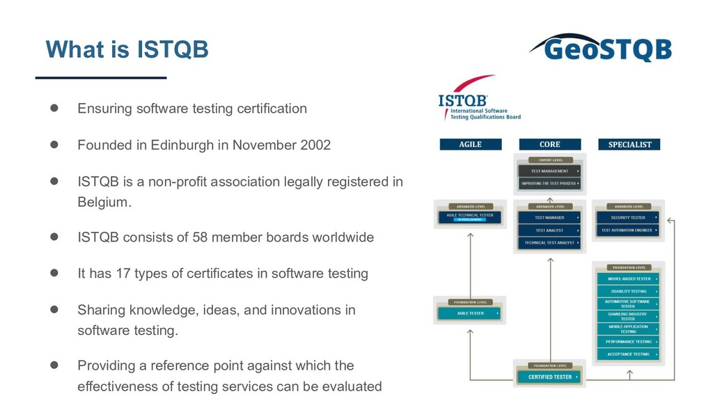 What is ISTQB ● Ensuring software testing certi...