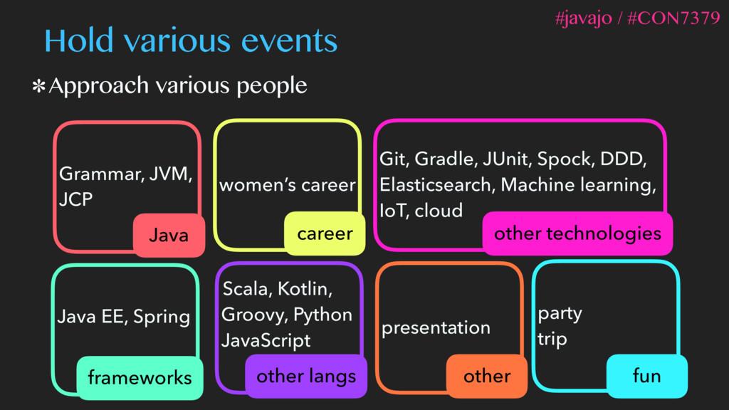Approach various people Git, Gradle, JUnit, Spo...