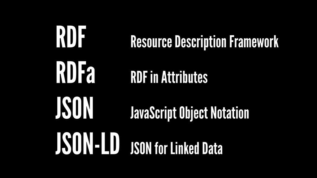 Resource Description Framework RDF in Attribute...