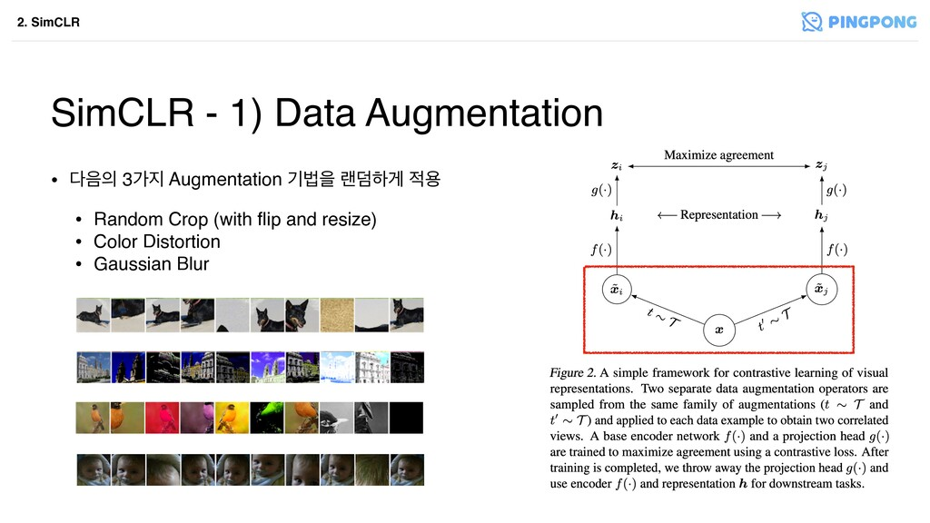 2. SimCLR SimCLR - 1) Data Augmentation • ׮਺੄ 3...