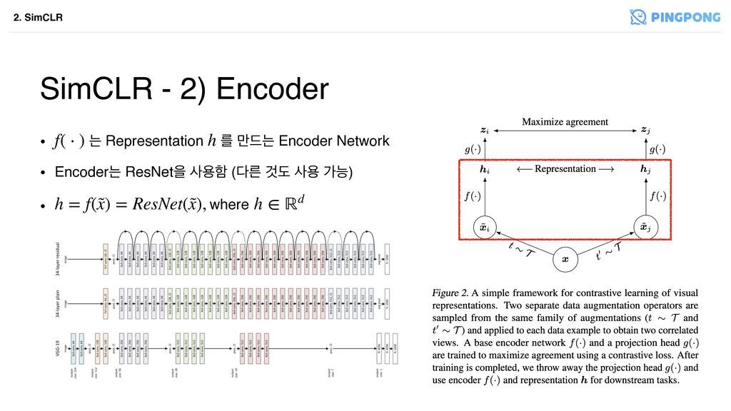 2. SimCLR SimCLR - 2) Encoder • ח Representatio...