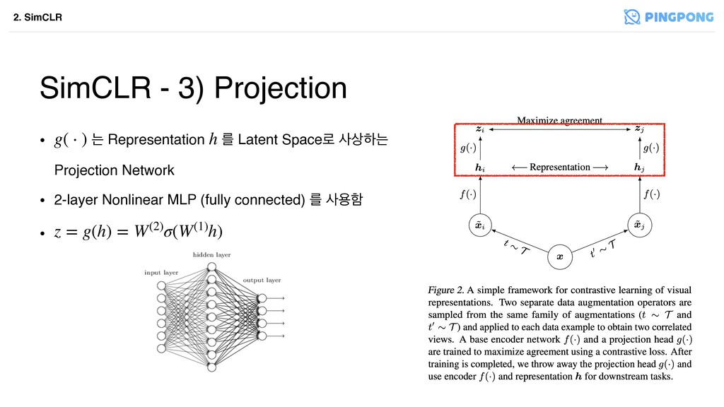 2. SimCLR SimCLR - 3) Projection • ח Representa...