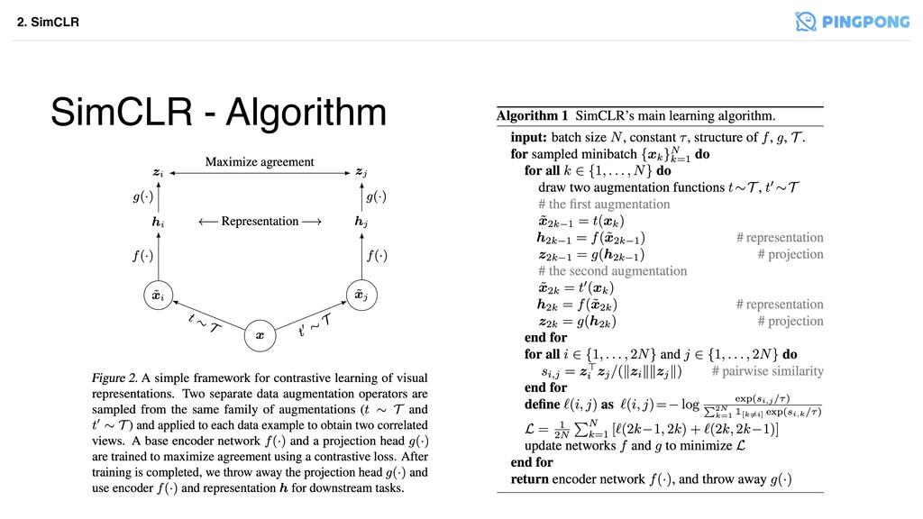 2. SimCLR SimCLR - Algorithm