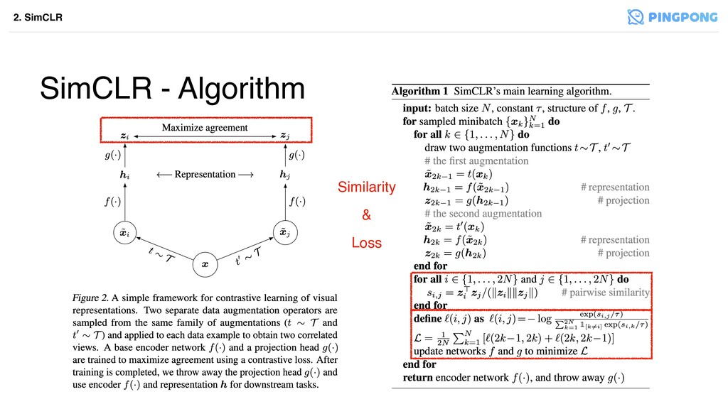 2. SimCLR Similarity & Loss SimCLR - Algorithm