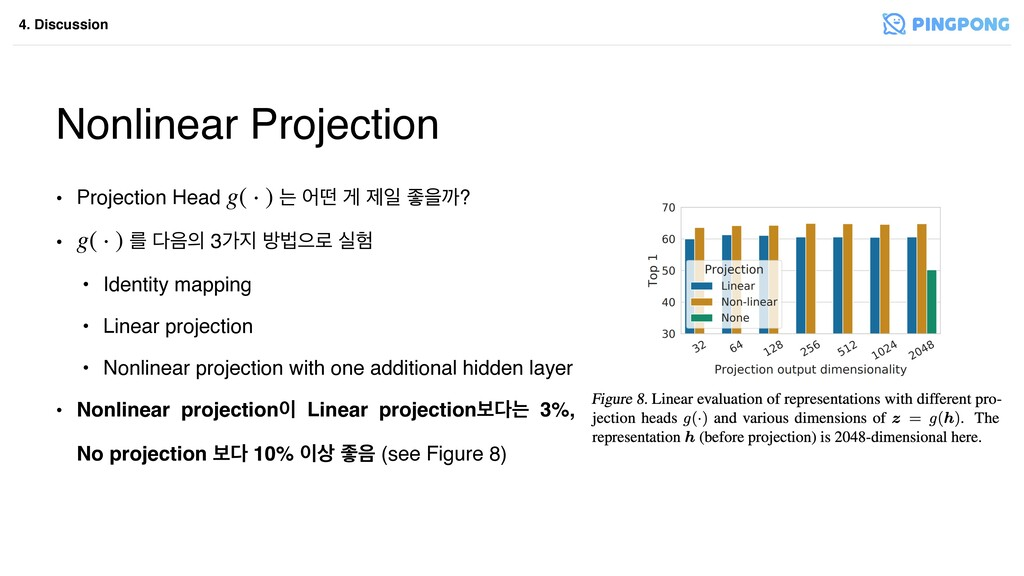 4. Discussion Nonlinear Projection • Projection...