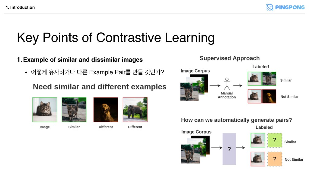 Key Points of Contrastive Learning 1. Introduct...