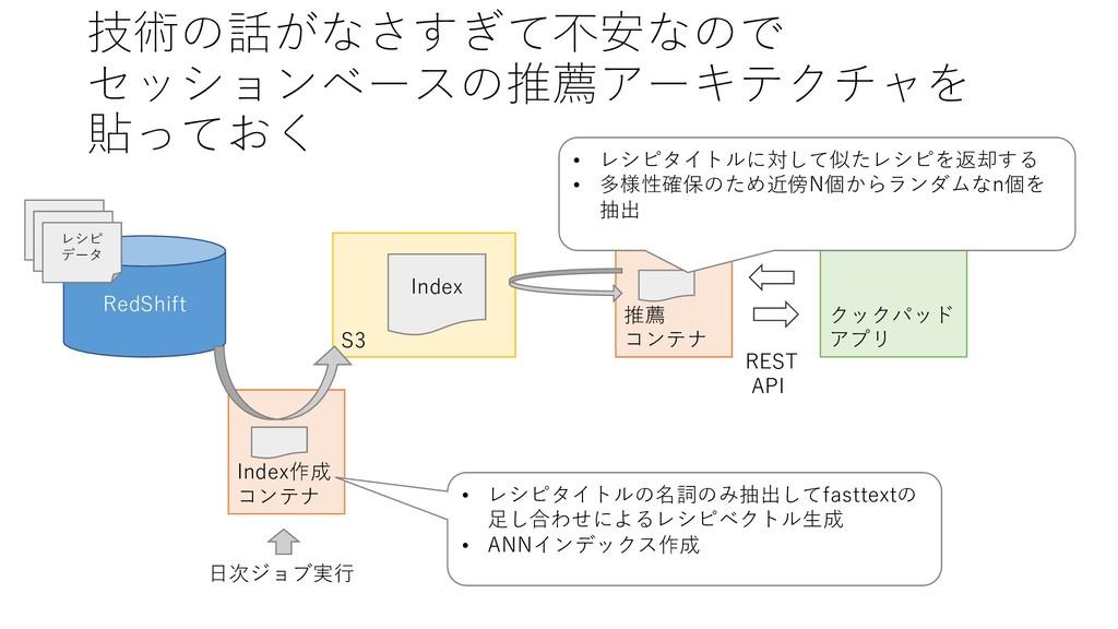 S3 技術の話がなさすぎて不安なので セッションベースの推薦アーキテクチャを 貼っておく Re...