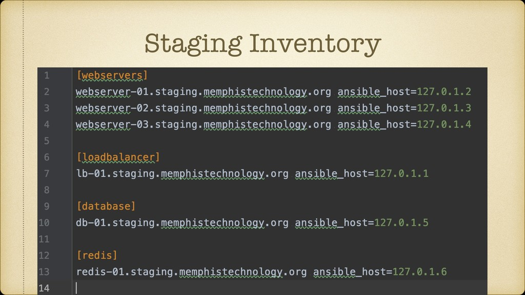 Staging Inventory