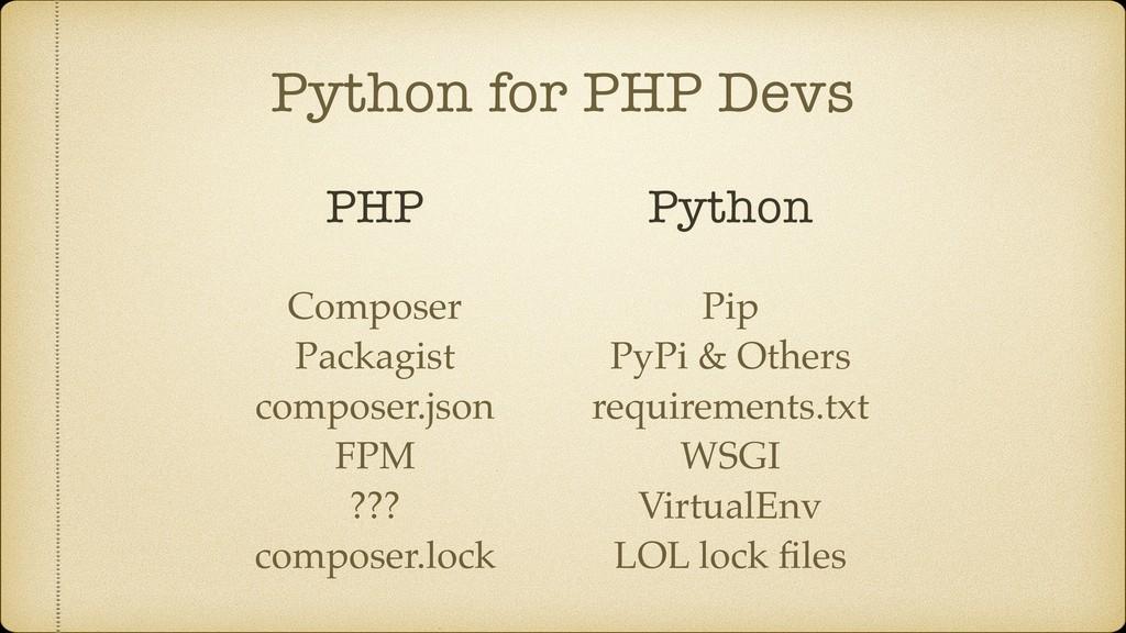 Python for PHP Devs Python PHP Composer Packagi...