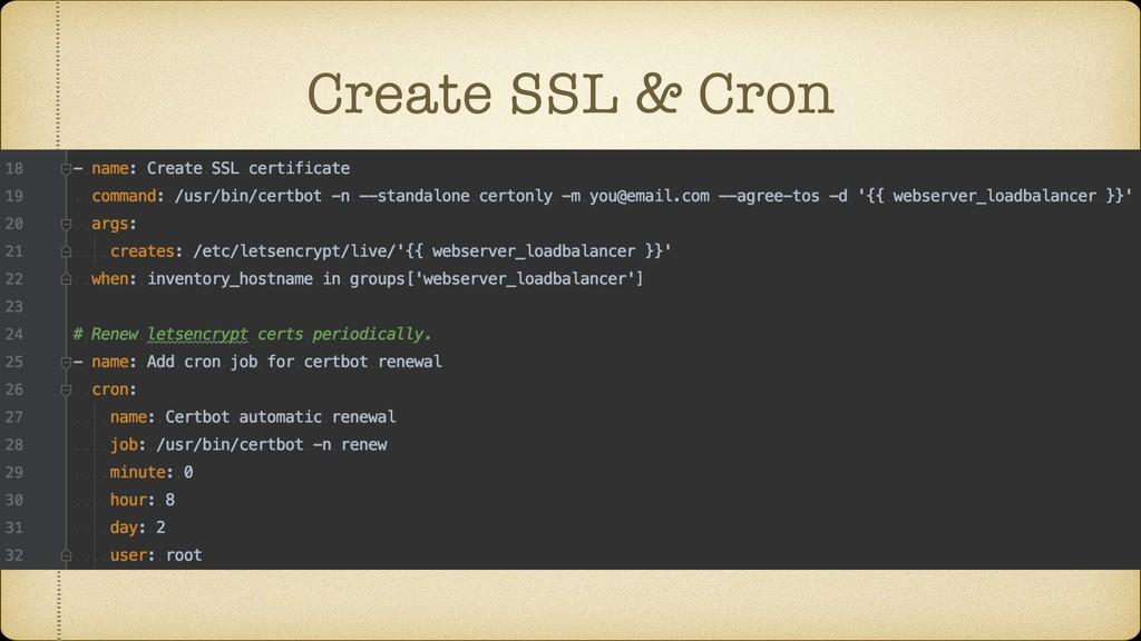 Create SSL & Cron
