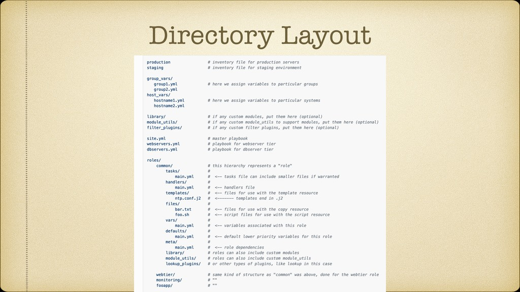 Directory Layout