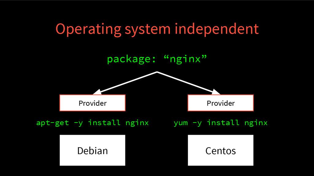 Debian Centos Provider Provider Operating syste...