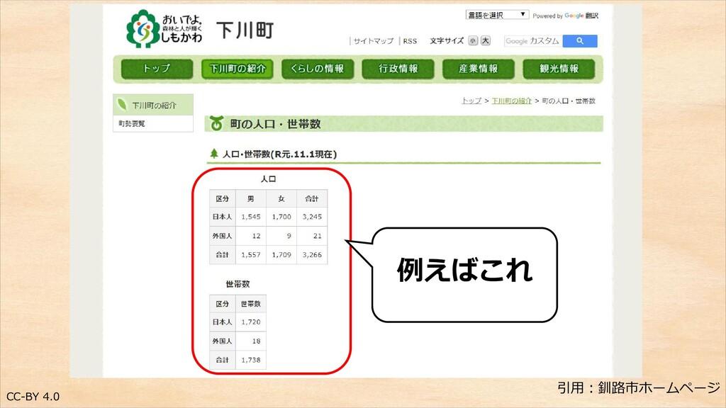 CC-BY 4.0 引用:釧路市ホームページ 例えばこれ
