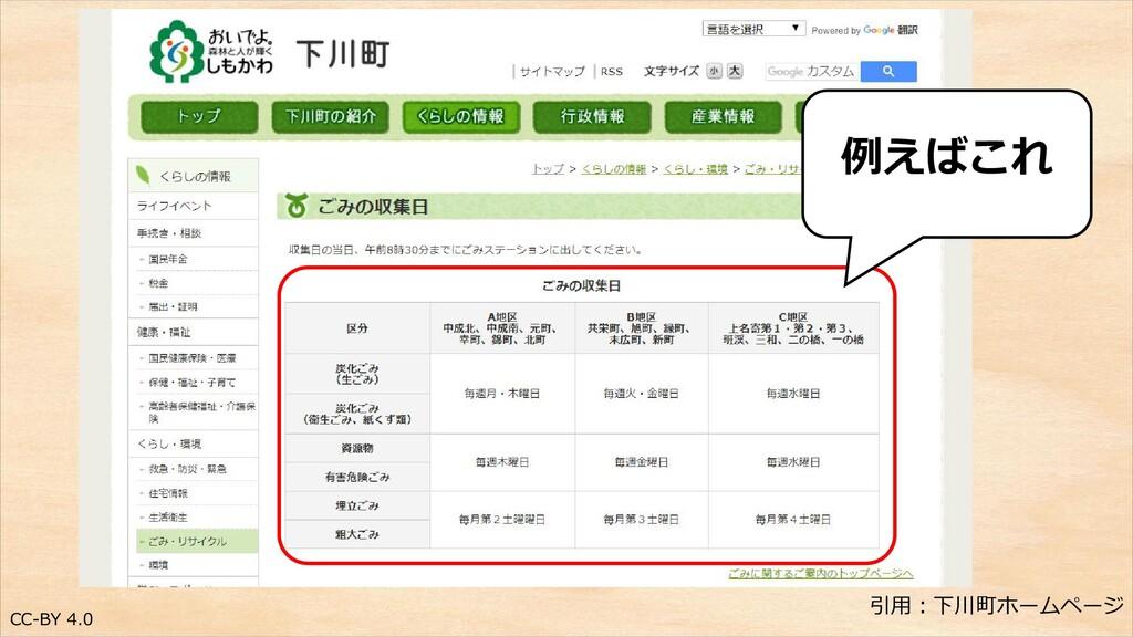 CC-BY 4.0 引用:下川町ホームページ 例えばこれ