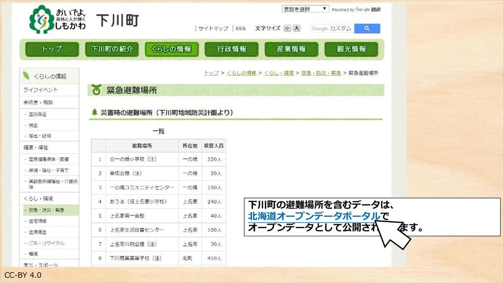 CC-BY 4.0 下川町の避難場所を含むデータは、 北海道オープンデータポータルで オープン...