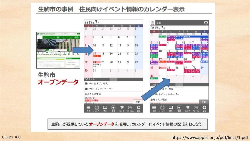 CC-BY 4.0 https://www.applic.or.jp/pdf/lincs/1....