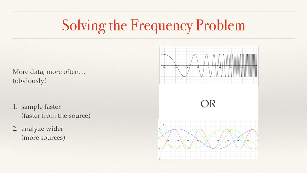 Solving the Frequency Problem More data, more o...