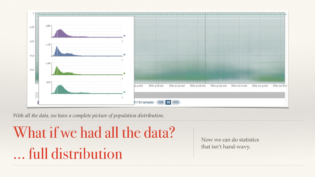 With all the data, we have a complete picture o...