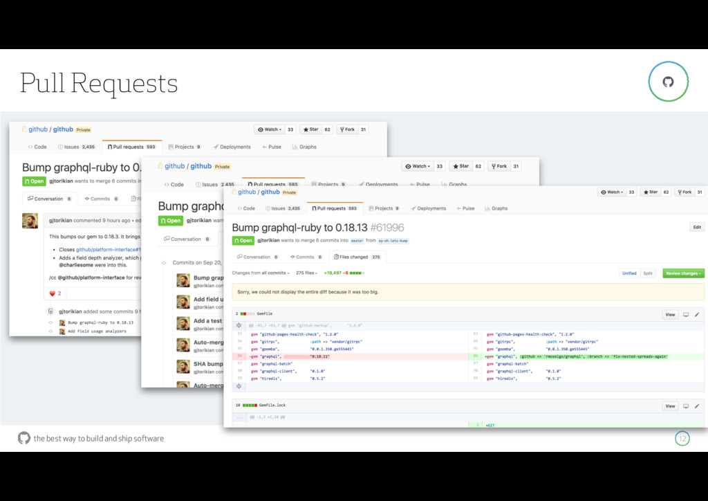 the best way to build and ship software Pull Re...