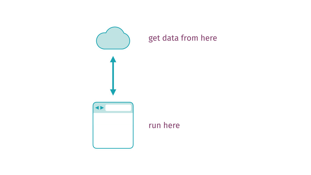 run here get data from here