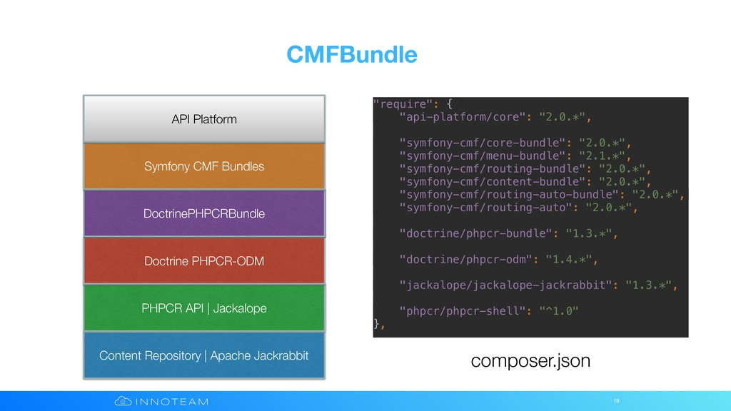CMFBundle 19 Content Repository | Apache Jackra...