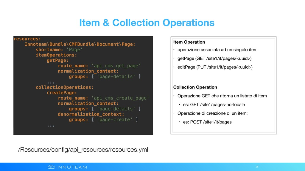 Item & Collection Operations 28 /Resources/confi...