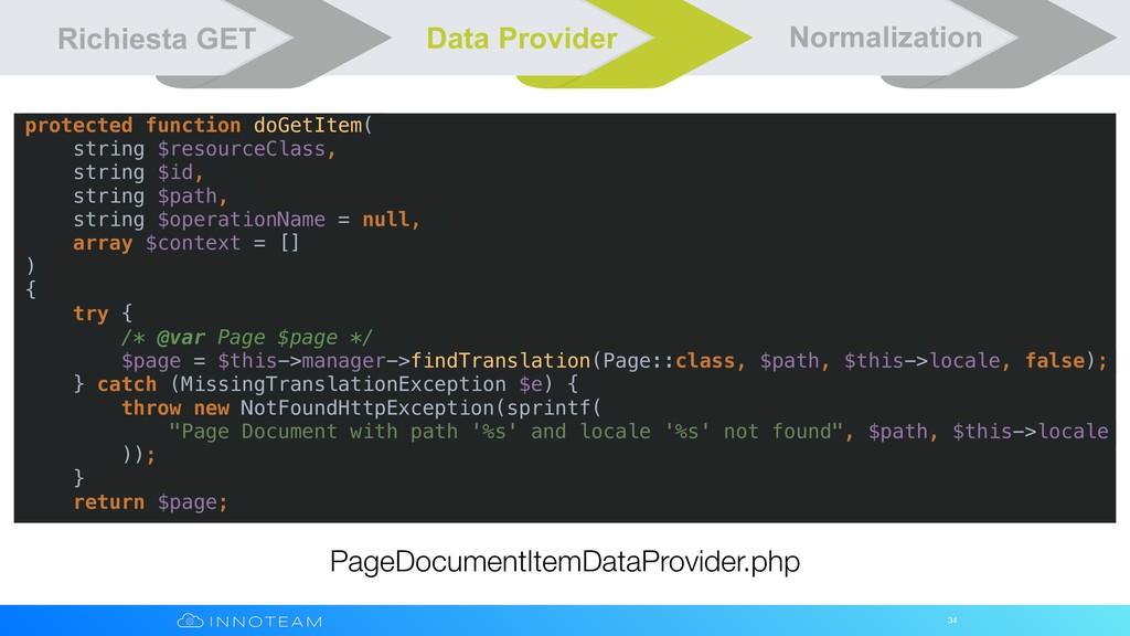 34 Richiesta GET Data Provider Normalization Pa...