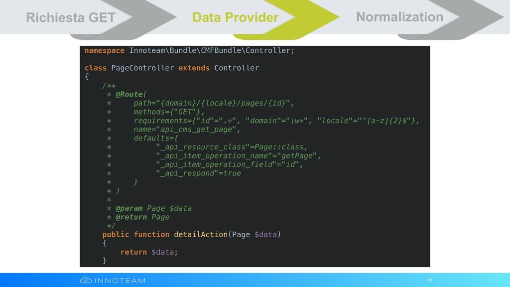 35 Richiesta GET Data Provider Normalization na...