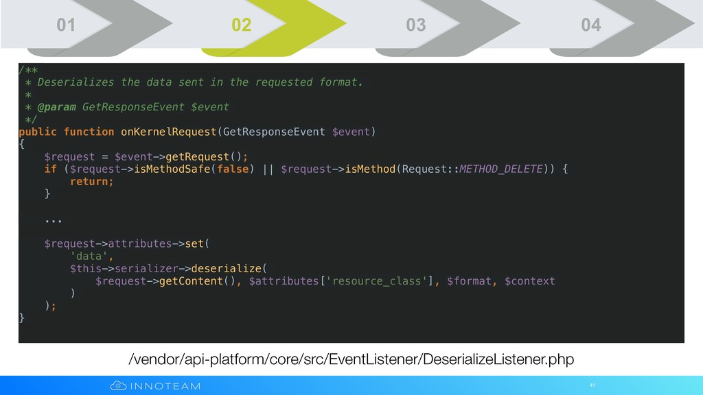41 /vendor/api-platform/core/src/EventListener/...