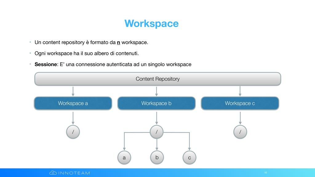 Workspace • Un content repository è formato da ...