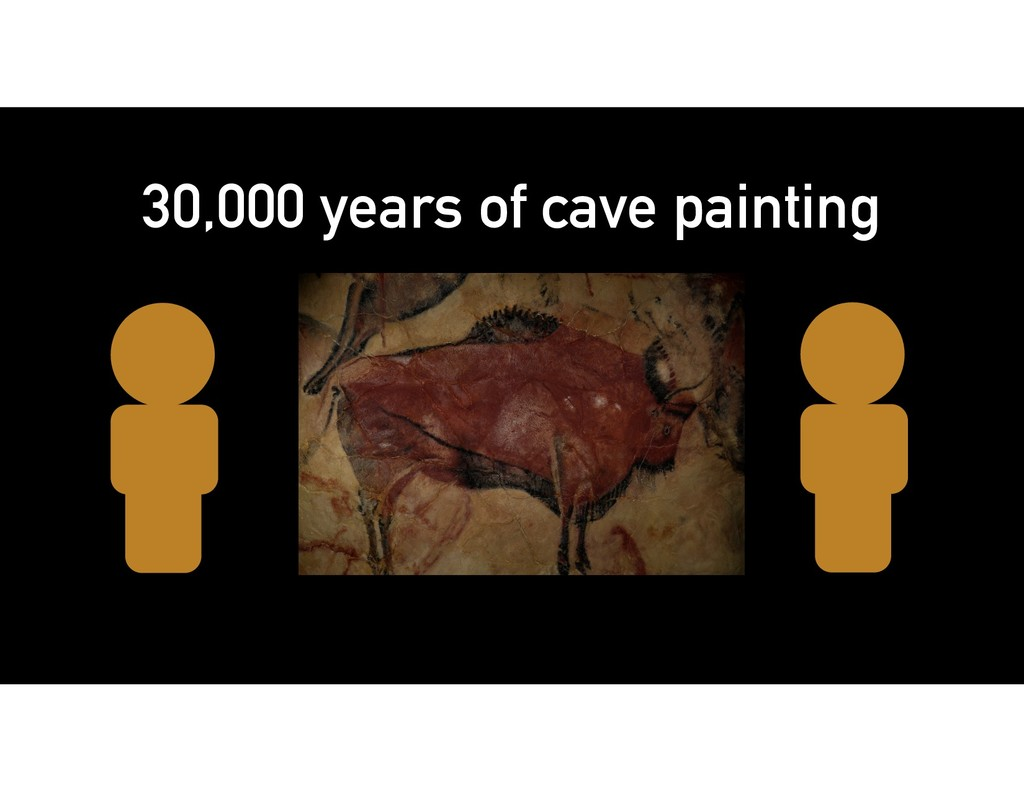 30,000 years of cave painting