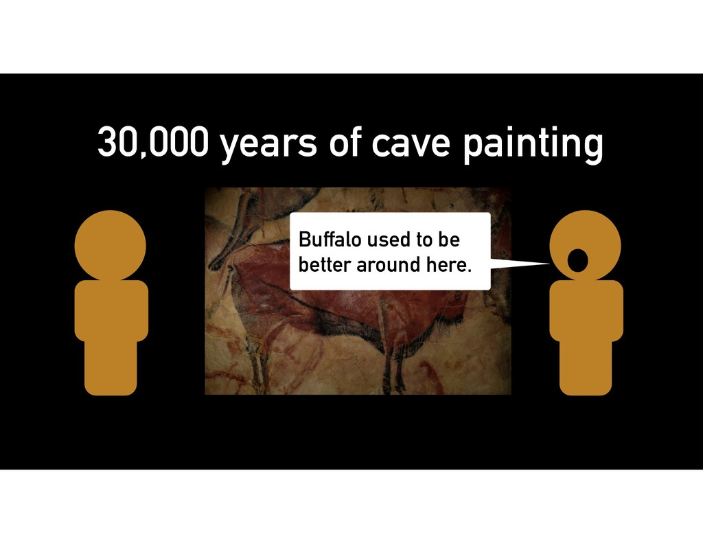 30,000 years of cave painting Buffalo used to b...