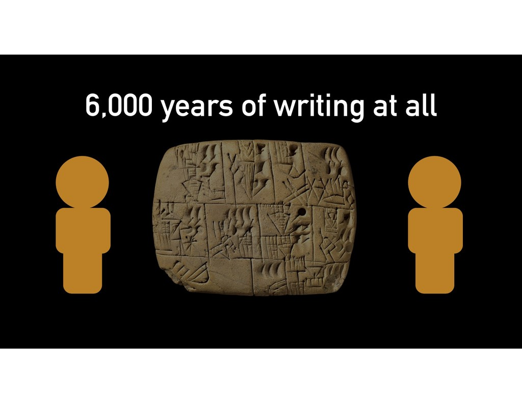6,000 years of writing at all