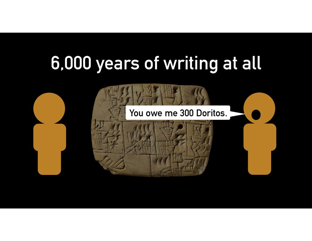 6,000 years of writing at all You owe me 300 Do...