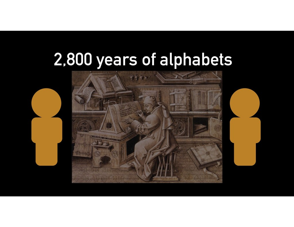 2,800 years of alphabets
