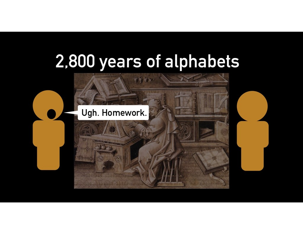 2,800 years of alphabets Ugh. Homework.