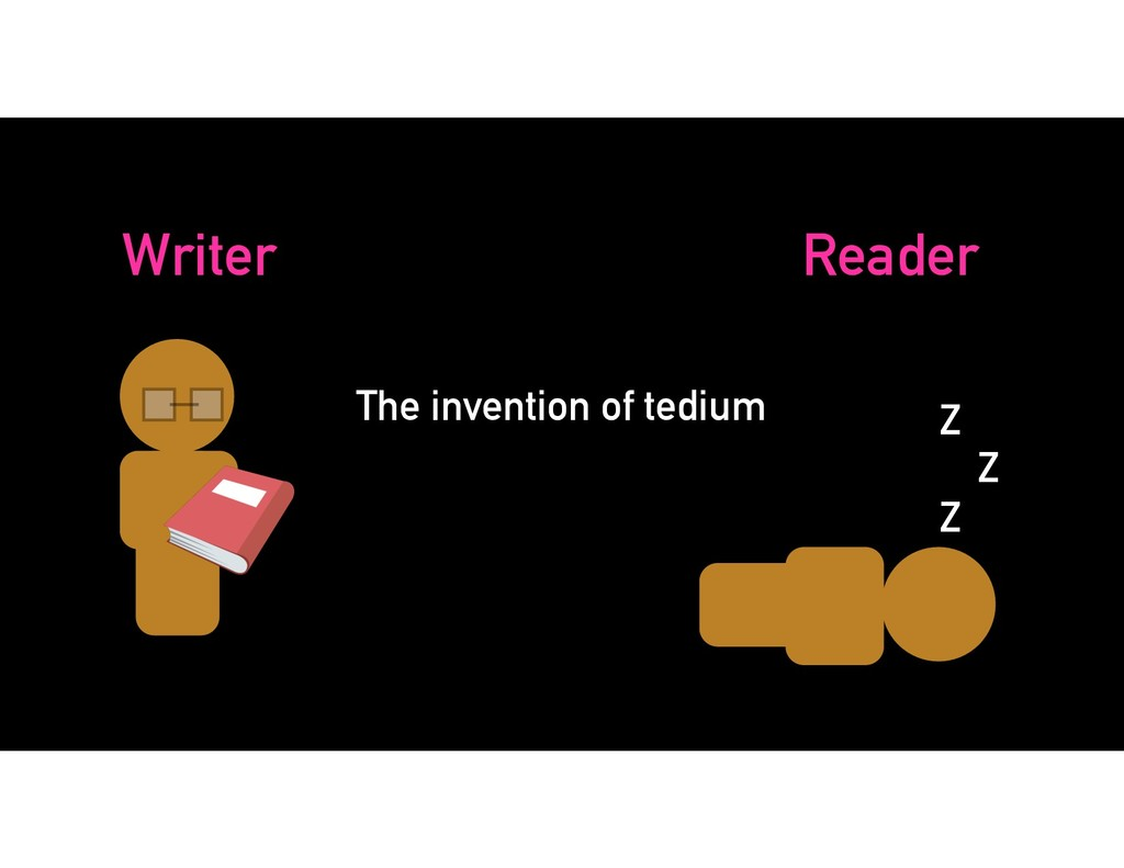 Reader Writer Z Z Z The invention of tedium