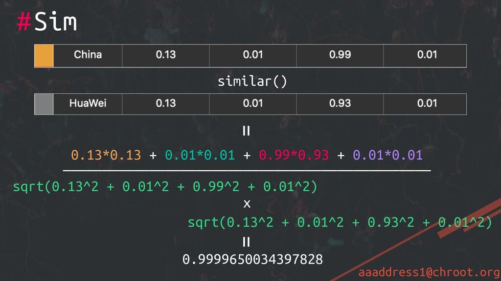 aaaddress1@chroot.org #Sim similar() = 0.13*0.1...