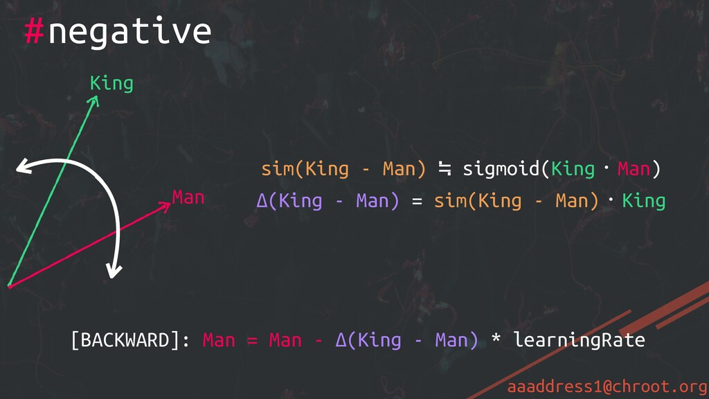 aaaddress1@chroot.org #negative King Man sim(Ki...