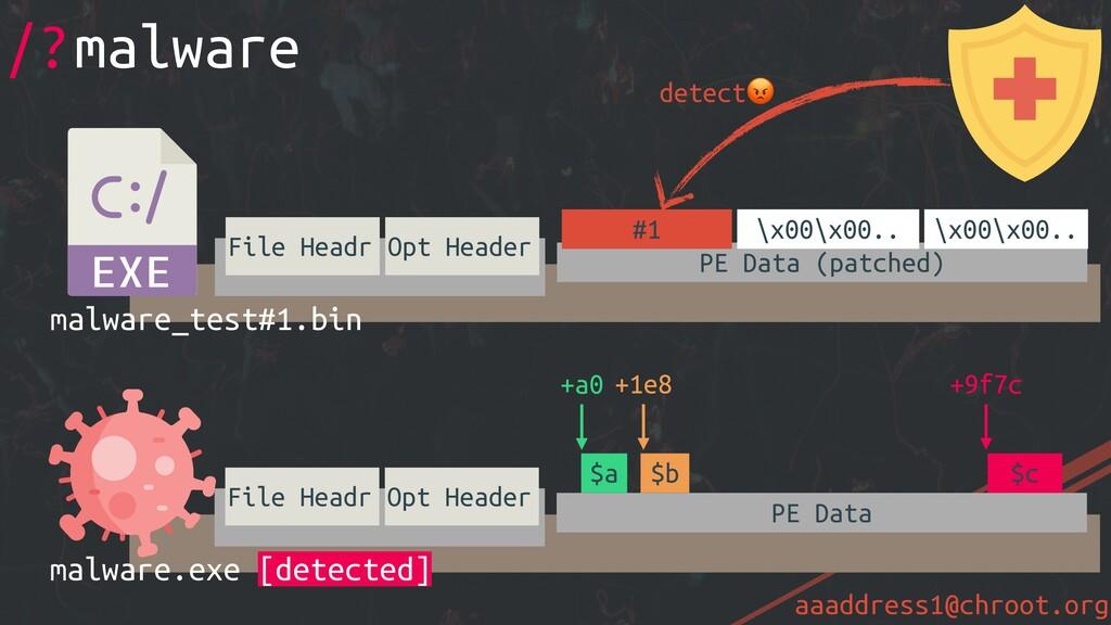 aaaddress1@chroot.org File Headr Opt Header PE ...