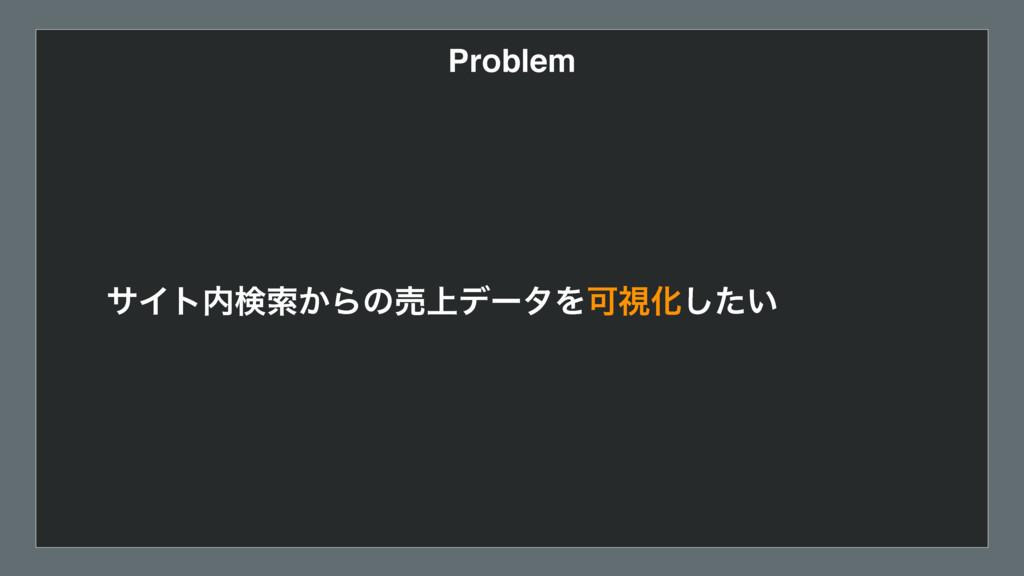 Problem αΠτݕࡧ͔Βͷച্σʔλΛՄࢹԽ͍ͨ͠
