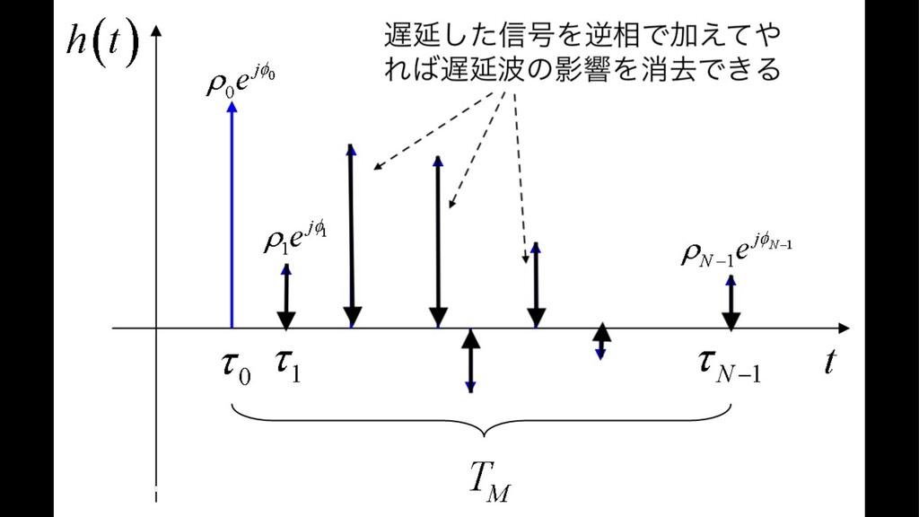 Kenji Rikitake / Sakura Lab Night 16-JAN-2020 9
