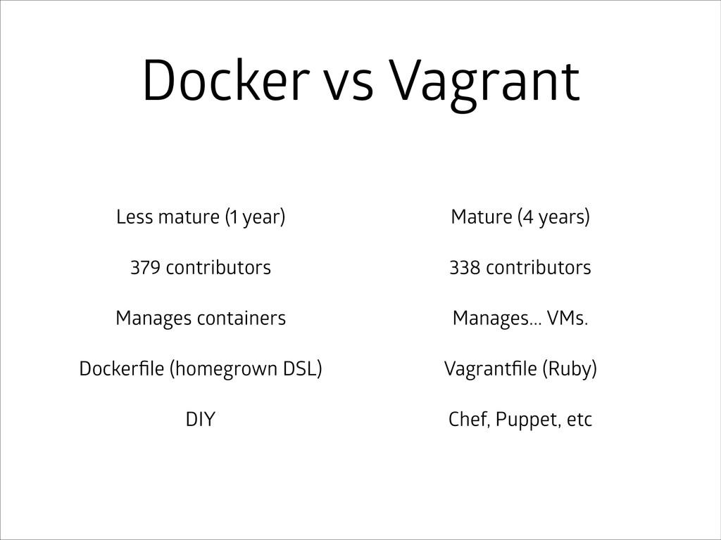 Docker vs Vagrant Less mature (1 year) 379 cont...