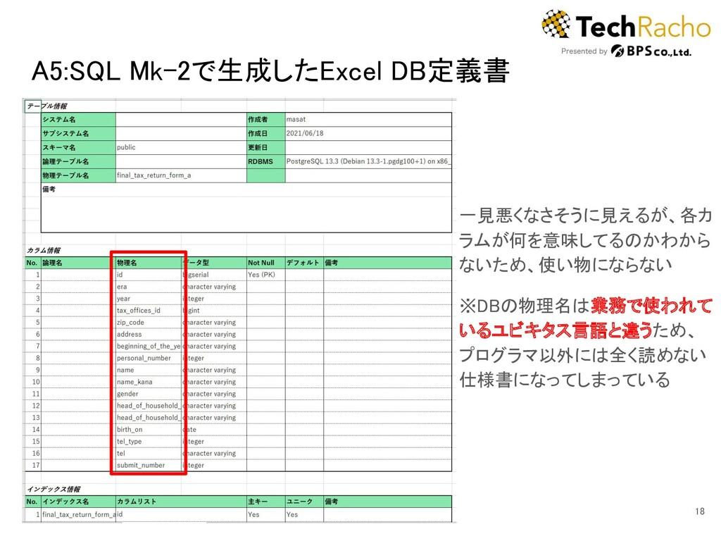 A5:SQL Mk-2で生成したExcel DB定義書 18 一見悪くなさそうに見えるが、...