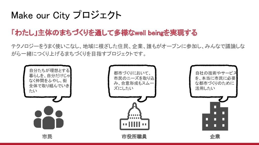 Make our City プロジェクト テクノロジーをうまく使いこなし、地域に根ざした住民...
