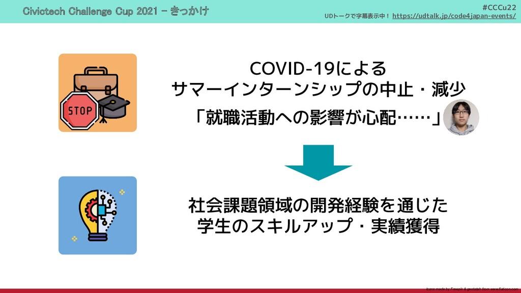 #CCCu22 UDトークで字幕表示中! https://udtalk.jp/code4jap...