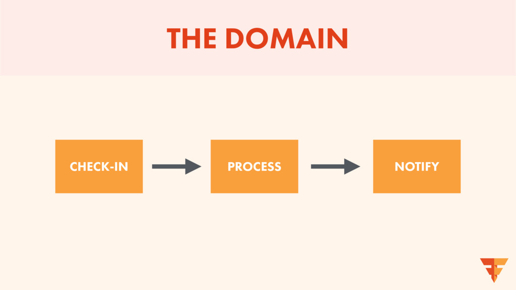 THE DOMAIN CHECK-IN PROCESS NOTIFY