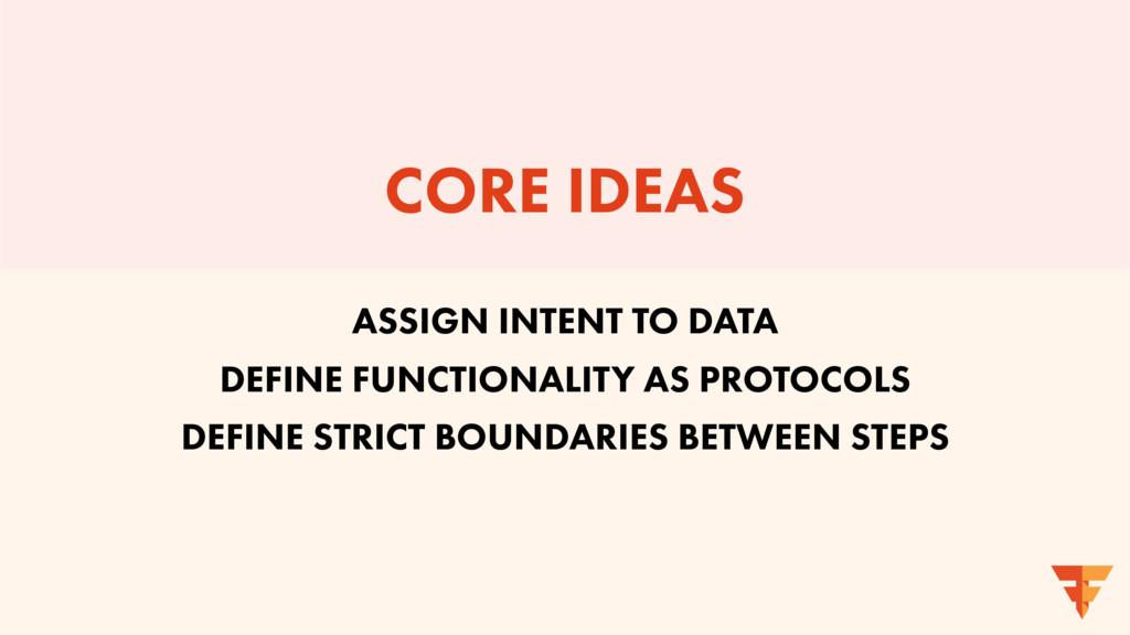 CORE IDEAS ASSIGN INTENT TO DATA DEFINE FUNCTIO...